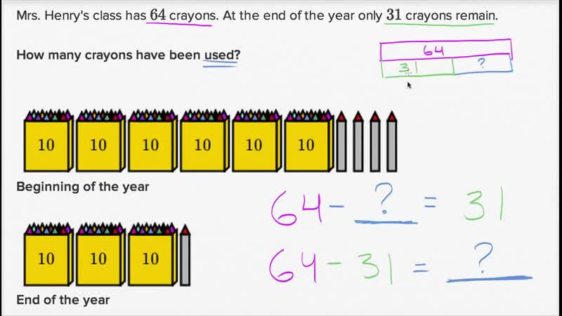 Using crayons Addition and subtraction within 100 Early Math Khan Academy