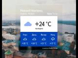 Погода в Нижнем Новгороде и области на 19.06.18.