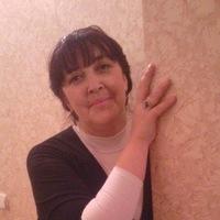 АленаОпанасенкоткаченко