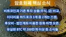 1월4일)비트코인과 기존 투자 상품(주식, 금) 비교, 이더리움 하드포크 3개 중 2개 4