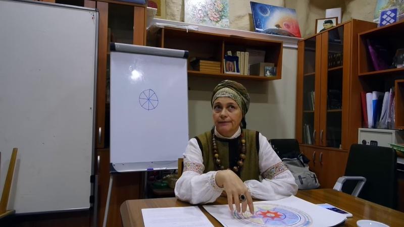 О занятиях Путь Жизни о компасе СуТьбы