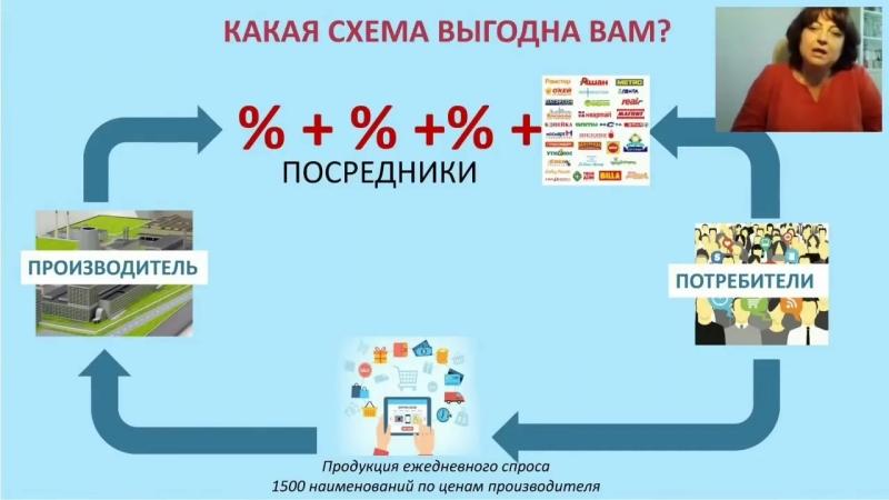 Что конкретно надо делать работая в интернетеКорпорация ЗУС Лёля Лотникова