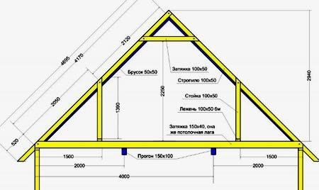 Составление плана участка для размещения дома, гаража и бани