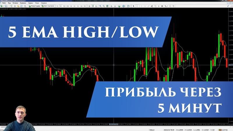 Скальпинг стратегия 5 EMA HL | Сделки каждые 5 минут