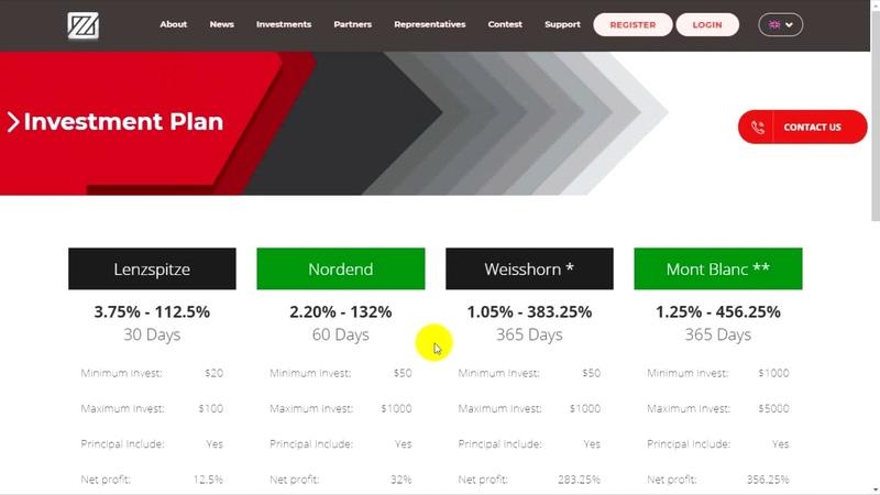 Zeiss Bank - Обзор проекта от ROLEX Хайп мониторинг Hyip Club