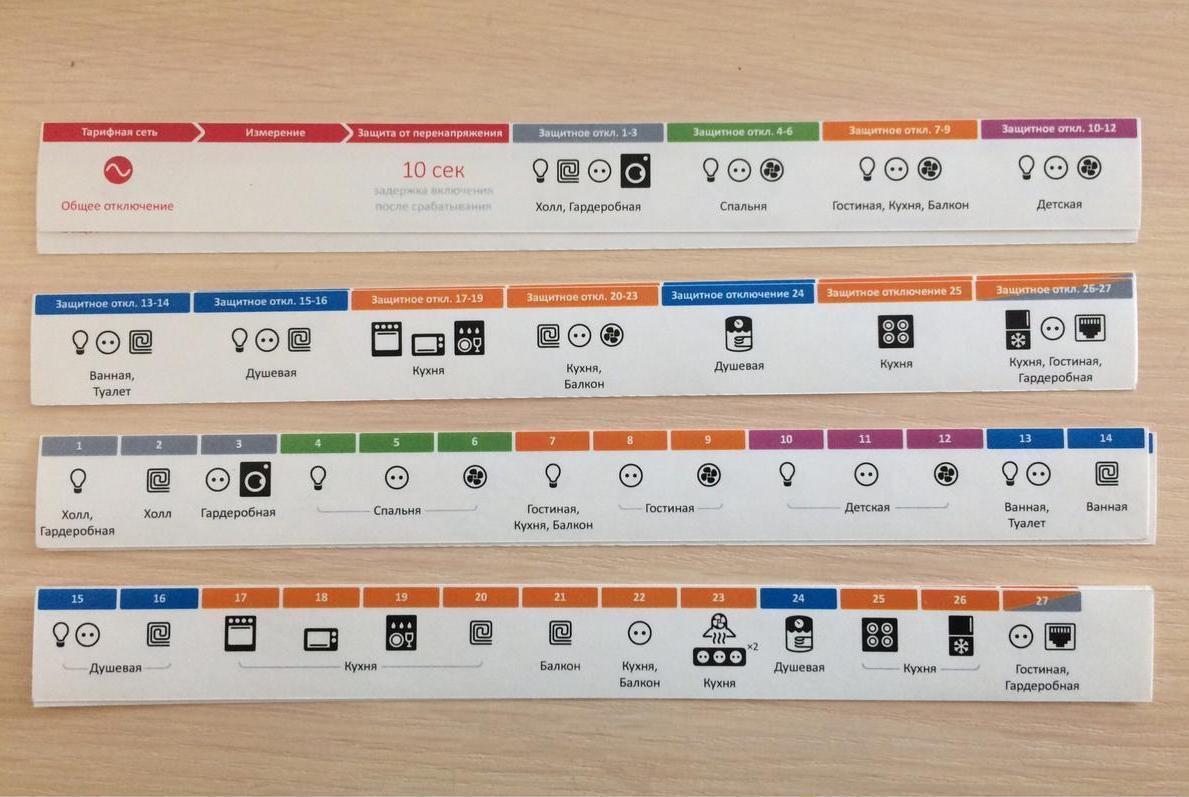 Бесплатный сервис для печати маркировки в электрощит