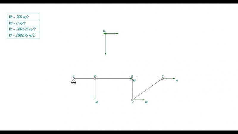 ТММ план скоростей
