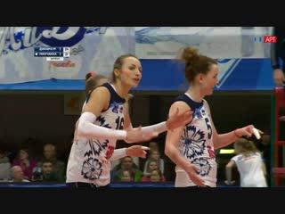Динамо (Москва) - Минчанка (Минск). Чемпионат России 2018-2019. Женщины