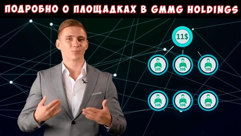 ▶️ Подробно о GMMG Matrix - МАТРИЧНЫЕ МОДЕЛИ С ОБУЧЕНИЕМ ПО РАЗЛИЧНЫМ НАПРАВЛЕНИЯМ в GMMG Holdings » Freewka.com - Смотреть онлайн в хорощем качестве