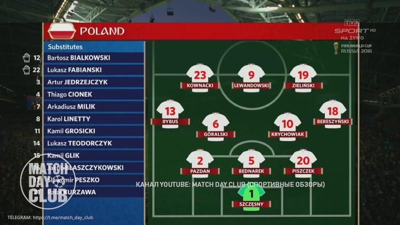 Колумбия 3 - 0 Польша Обзор Матча ЧМ 2018 HD