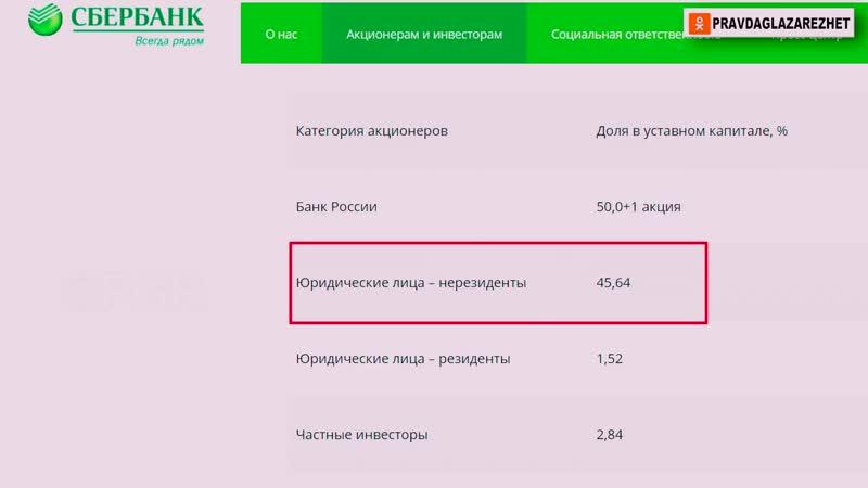 Сбербанк России НЕ принадлежит. На кого работает Греф По делам их судите их...