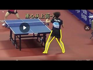 Еще один видеоурок от тренера ши фу, форхенд с прорисовкой движений.