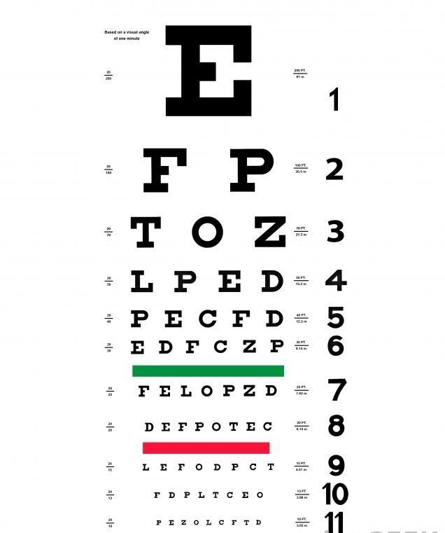 Некоторые врачи используют диаграмму Снеллена для проверки зрения пациента.