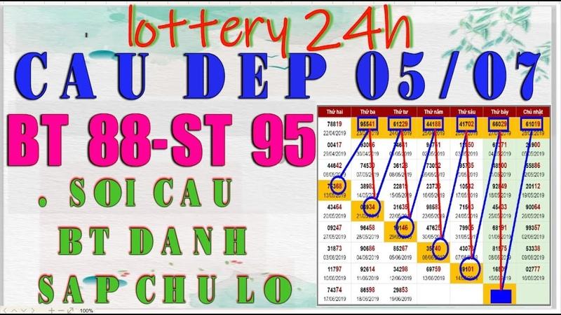 Soi Cầu Xổ Số (Lottery 24h) ngày 05/07-soi cầu chốt số,cầu lô đề đẹp nhất hôm nay