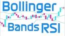 Торговый робот Bollinger Bands и RSI для бинарных опционов