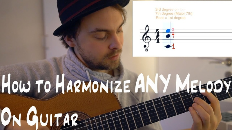 How to Harmonize Any Melody on Guitar - Part 1 (Diatonic Chords)