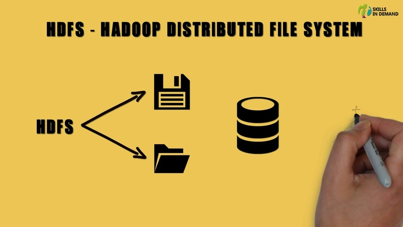 What is HDFS | Hadoop Distributed File System