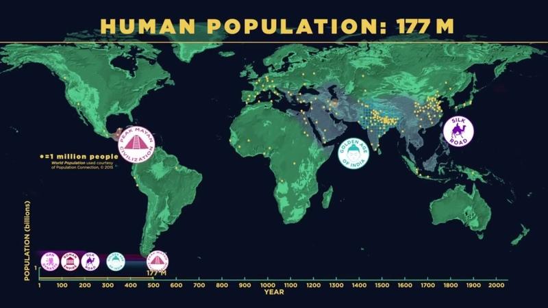 Развитие человечества на карте