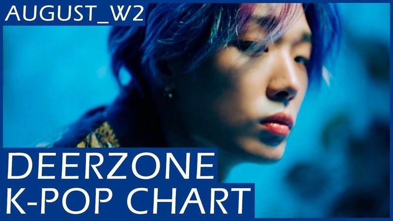DEERZONE K-POP CHART | AUGUST 2018 | WEEK 2