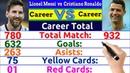 Lionel Messi vs Cristiano Ronaldo Career Comparison ✦Match Goal Assist Award Card Trophy More