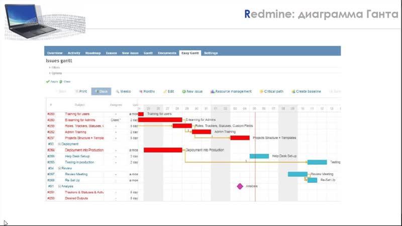 09.13. Redmine-2