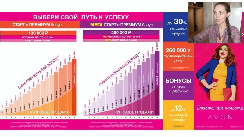 НОВЫЙ МАРКЕТИНГ ПЛАН AVON 2018 (подробно)