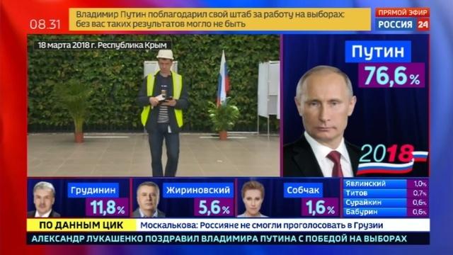 Новости на Россия 24 • В Крыму Владимиру Путину предпочтение отдали свыше 90 процентов жителей региона