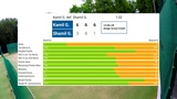 tennis (grass) 13.06.18 vs Shamil