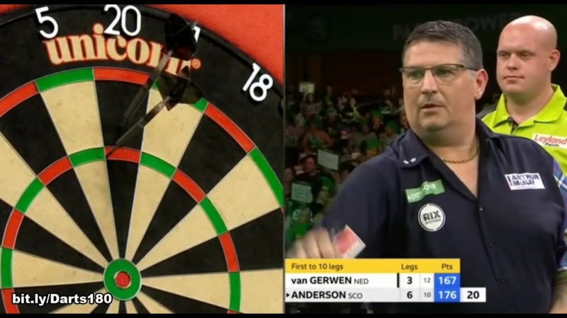 2018 Champions League of Darts van Gerwen vs Anderson
