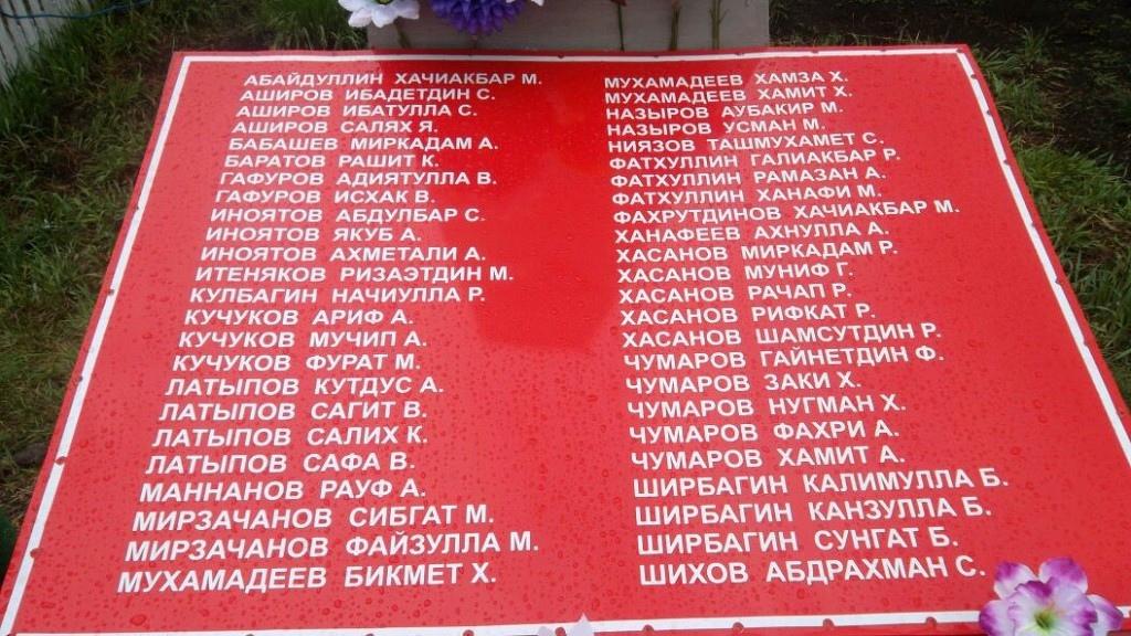 Монумент погибшим на войне Омская область
