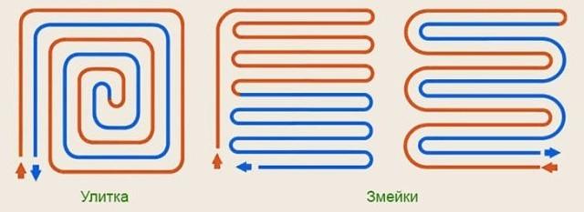Теплый пол: простые правила сложной системы
