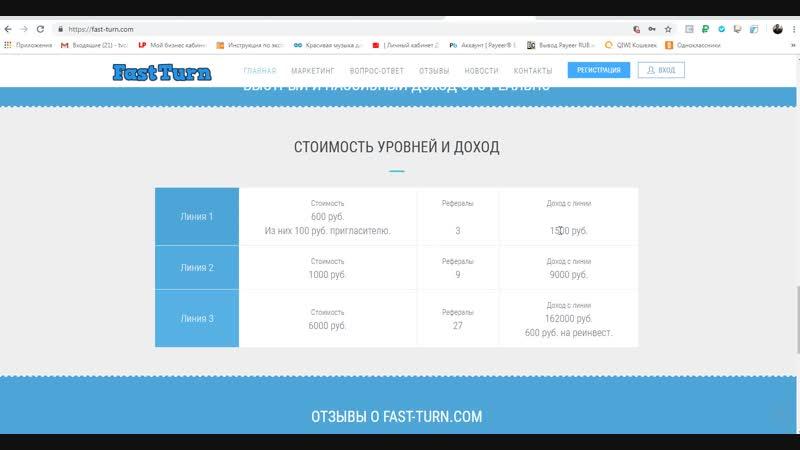 Предстарт FAST TURN старт проекта 18 12 2018 г в 15 00 по МСК