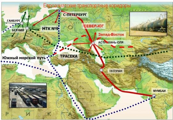 Евроазиатские транспортные коридоры, принципиальная схема главных направлений движения товаров с севера на юг, и с востока на запад