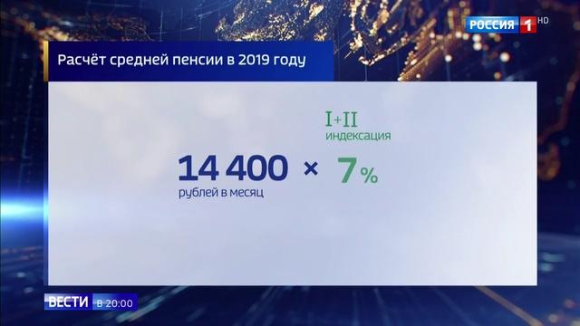 Вести в 20:00 • Голикова рассказала, как в правительстве будут защищать работников в возрасте