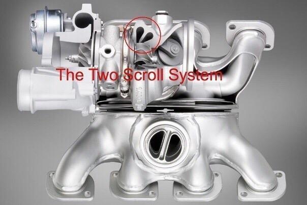 Twinscroll или двойная улитка. Турбины с двойной улиткой, изобретенные сначала для двигателей внутреннего сгорания, работающих на дизельном топливе, теперь с успехом используются и с бензиновыми