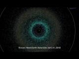 Количество известных астероидов в Солнечной системе