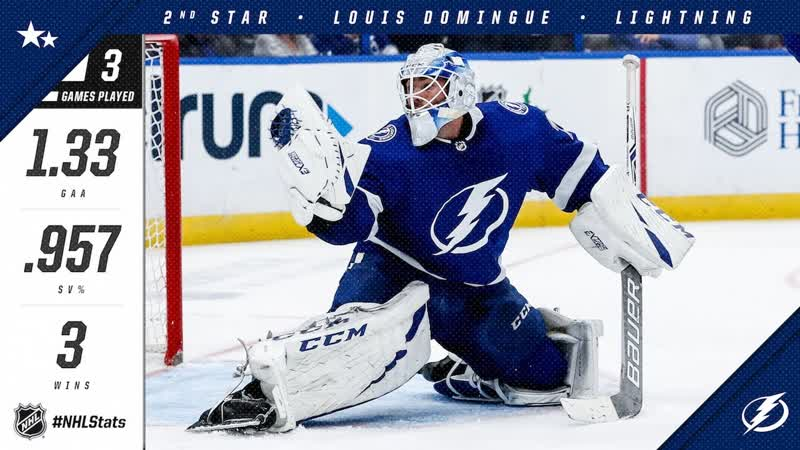 Louis Domingue picks up NHL Second Star of the Week