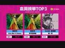 [VIDEO] 181021 Lay Give Me a Chance NAMANANA First Win No.1 2 @ YO! Bang