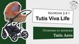 Tutis Viva или Tutis Aero. Подробное сравнение колясок 3 в 1.