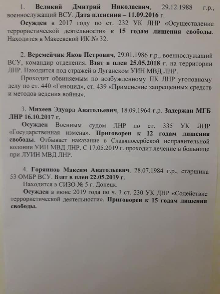 Наемники РФ освободили четырех пленных украинцев - Цензор.НЕТ 9619