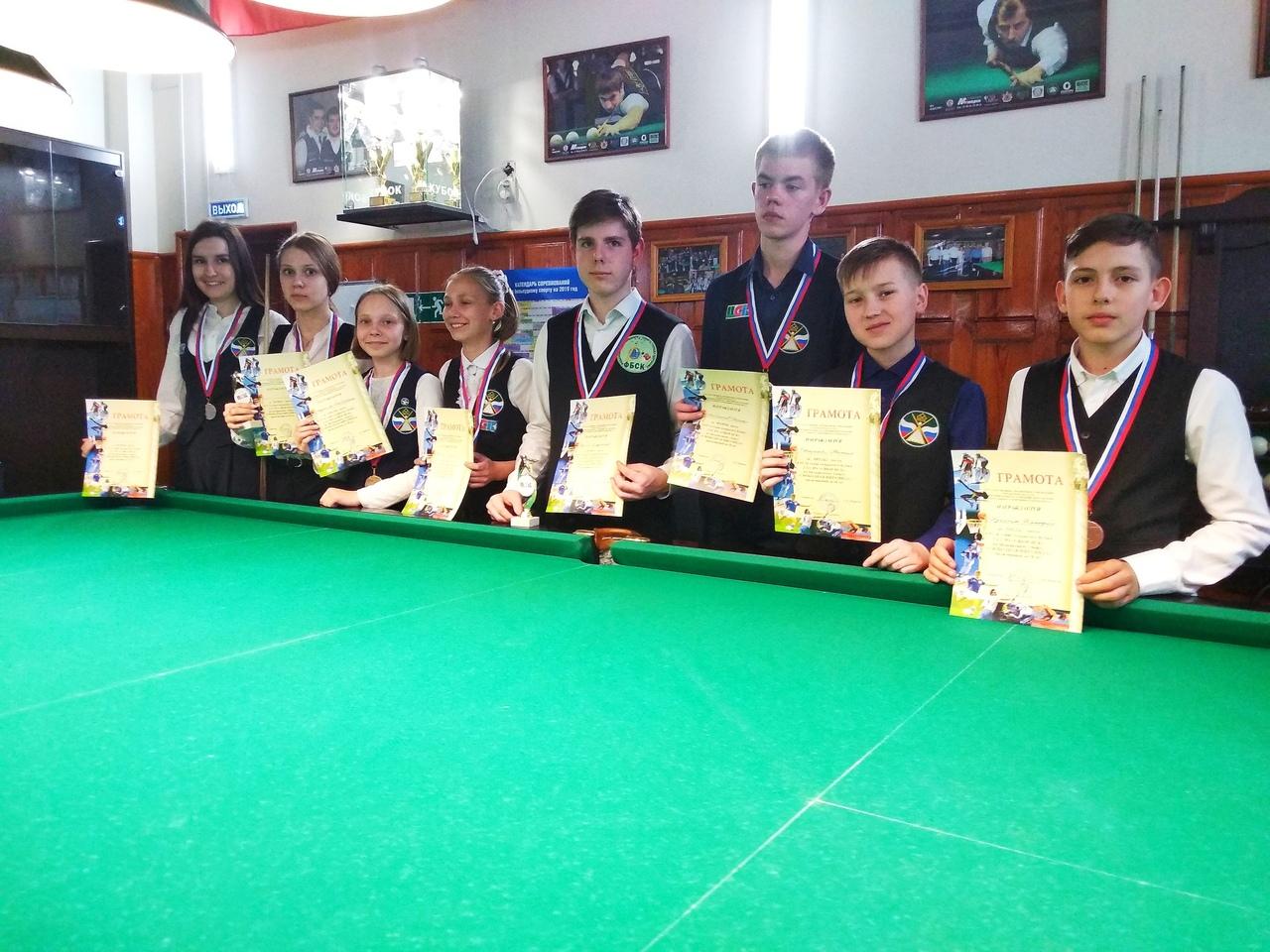 призёры соревнований