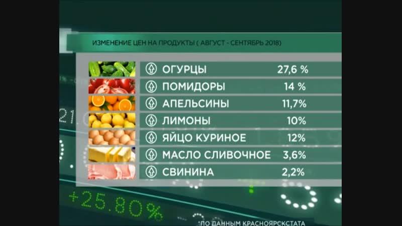 Об изменении потребительских цен в Красноярском крае в сентябре 2018 года – 2018.10.16