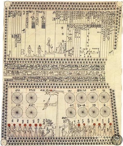 Какое инопланетное явление описали египтяне в папирусе Тулли