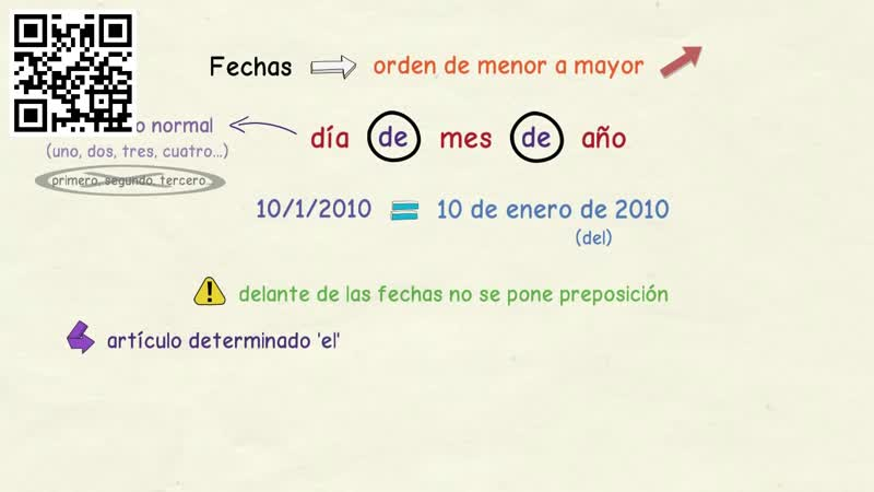 Aprender español Las fechas (nivel básico)