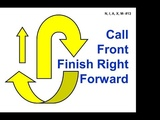 13. Call Front - Finish Right - Forward