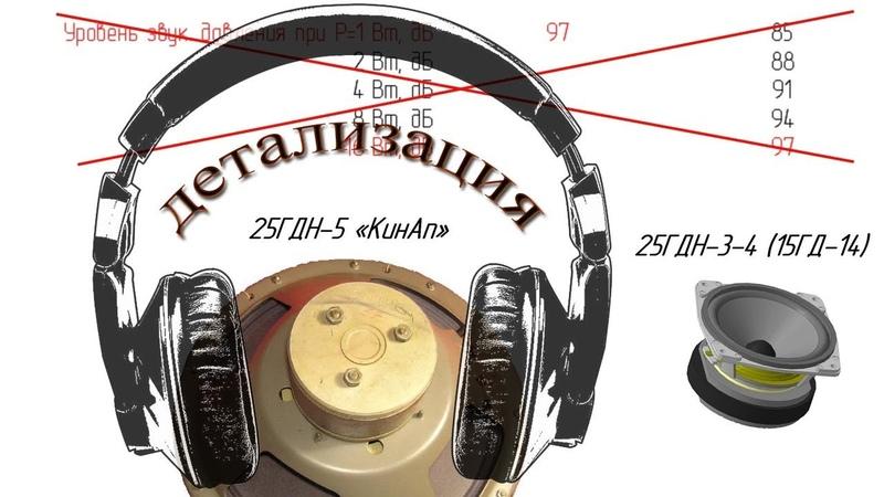 Чувствительность динамика это не только цифры В помощь латентному аудиофилу