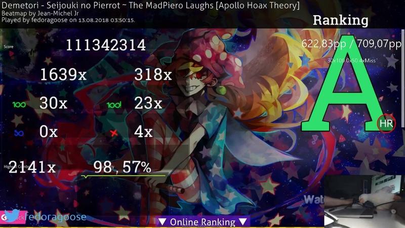 Osu fedoragoose Demetori Seijouki no Pierrot Apollo Hoax Theory HR 98 57% 4❌ 623pp 9