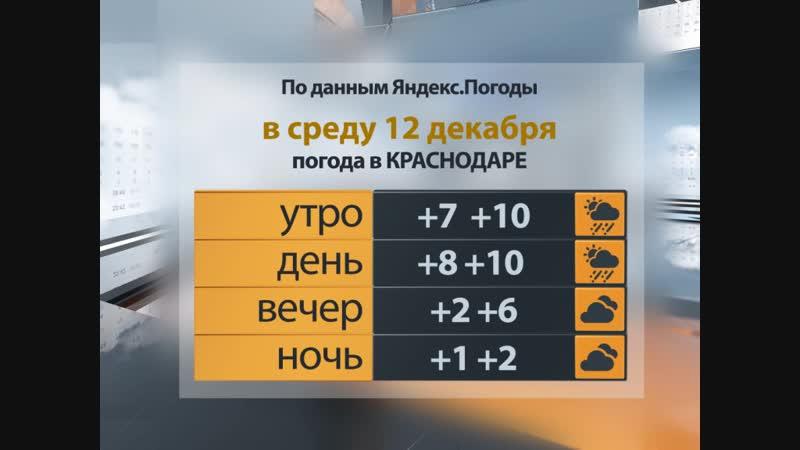 Погода на 12 12 18