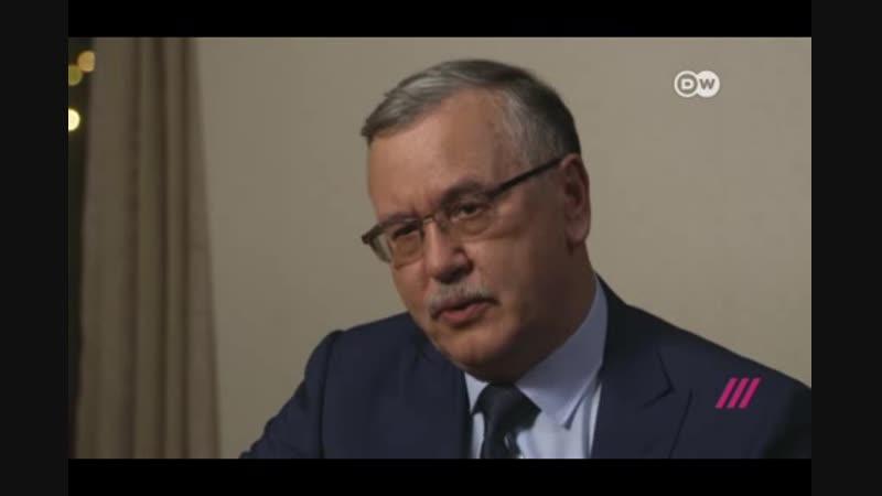 2019.01.17 DW НА ДОЖДЕ.Кандидат в президенты Украины Гриценко- «Янукович знал, что у двух министров обороны были российские пасп