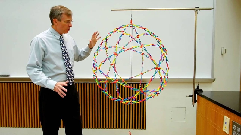 Angular Momentum Demo Hoberman Sphere